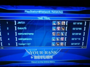 PSN XII Time Trial Rankings