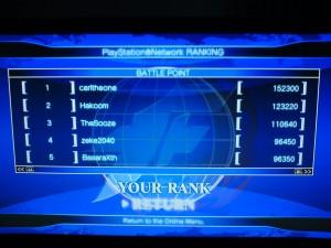 XII BP Rankings